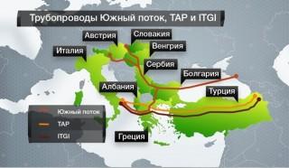 Ujni potok TAP ITGI 1