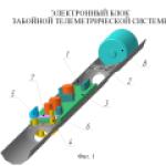 Модернизация скважинного прибора для повышения вибростойкости и эксплуатационных характеристик