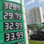 Правительство снова пытается отрегулировать рынок нефтепродуктов в России