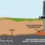 Сделка между Devon Energy и GeoSouthern Energy обещает стать самой крупной в нефтегазовом секторе США