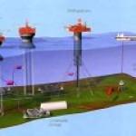 Французская Total списала 350 млн долларов инвестиций в Штокмановский проект