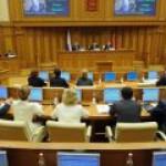 Мосгордума собирается одобрить закон о пониженной ставке на прибыль для нефтяников