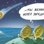 Надежда на укрепление рубля может рухнуть из-за обрушивающихся цен на нефть