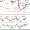 Валютный прогноз по паре евро/доллар – Альпари