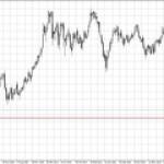 ОПЕК огорчил инвесторов и экспортеров – Альпари