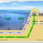 Волновая электростанция начала работать в Австралии
