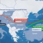 """С вводом в строй газопровода """"Турецкий поток"""" Болгария потеряет транзит"""