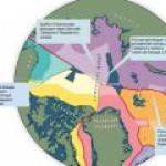 Чудо: Госдеп США счел права России на арктический шельф совершенно законными