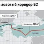 Одна автоматическая система будет управлять всем «Южным газовым коридором»