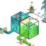 В Швейцарии придумали, как повысить мощность осмотической электростанции