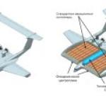 Россия создаст тяжелый транспортный самолет, летающий на сжиженном газе
