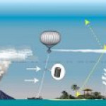 Потепление можно затормозить солнечным отражателем?