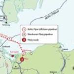 Польша ищет, чем бы ей заполнить будущий Baltic Pipe