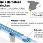 В мировую Hyperloop-гонку включилась Испания
