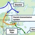 Польский газопровод Baltic Pipe оплачивает Еврокомиссия?