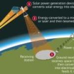 КНР намерена построить солнечные электростанции в стратосфере и в космосе