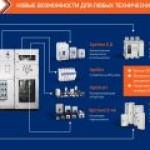 КЭАЗ сформировал основной продуктовый ассортимент для нефтегазового сектора