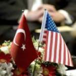 США и Турция начинают дружить против Китая и России?