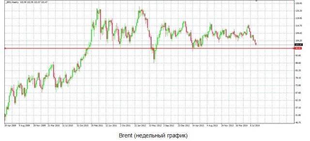Brent 0_1