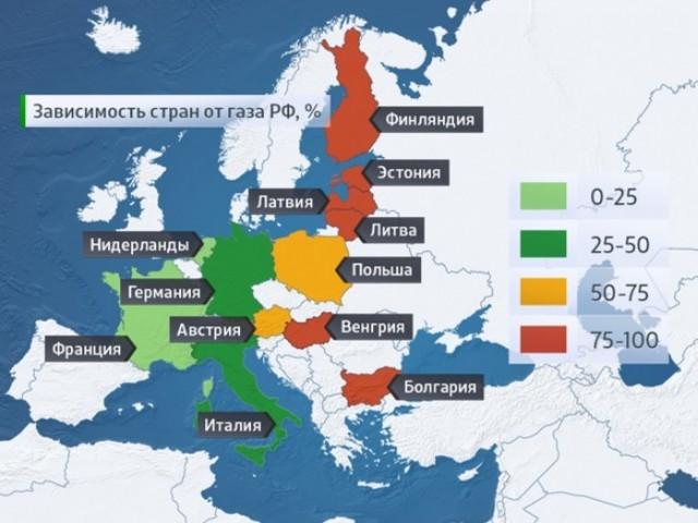 Gaz Europa 2