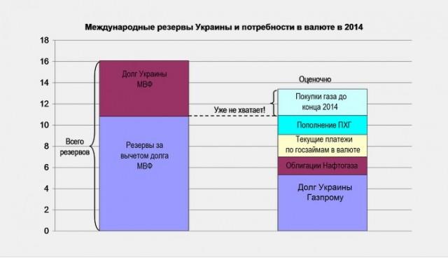 Ukraina 0_2