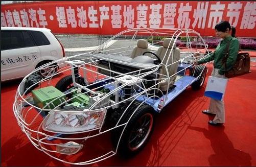 China Auto
