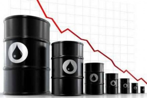 Рынок нефти цены на нефть