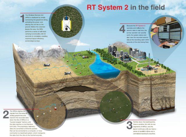 RT_system_2_v_pole