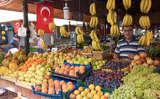 Turkey_Import