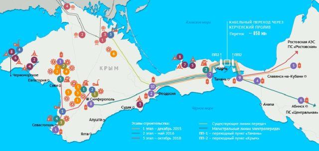 Крым энергоснабжение схема