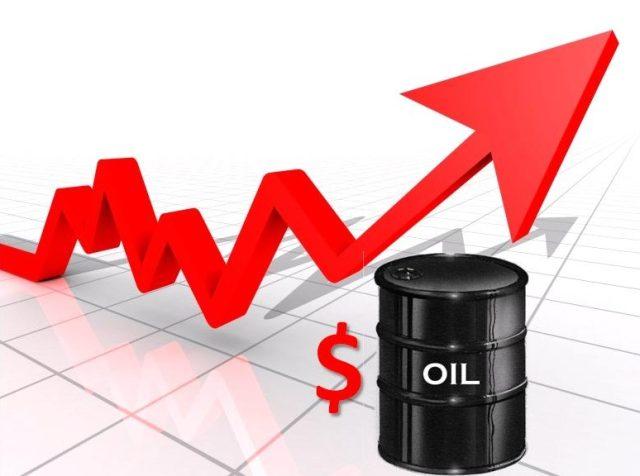 Цены на нефть рынок нефти