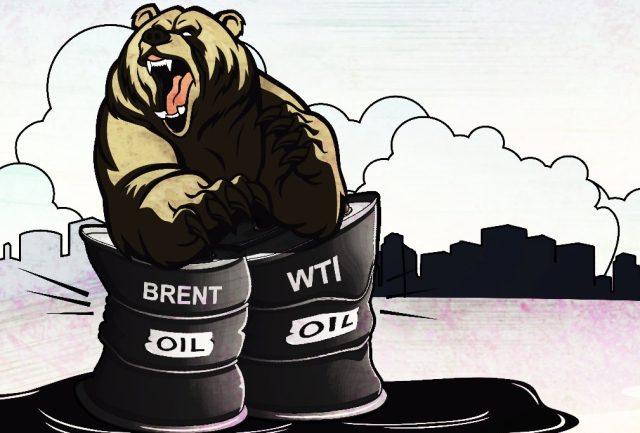 Brent WTI цены на нефть рынок нефти