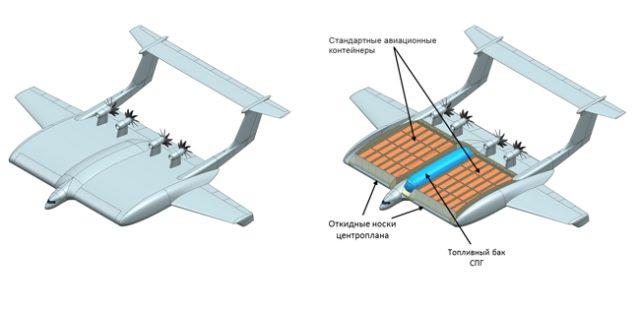 Самолет ЦАГИ сжиженный газ