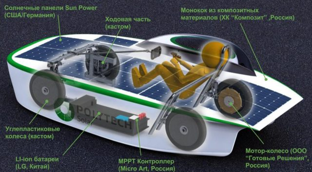 Солнцемобиль SOL Polytech Solar