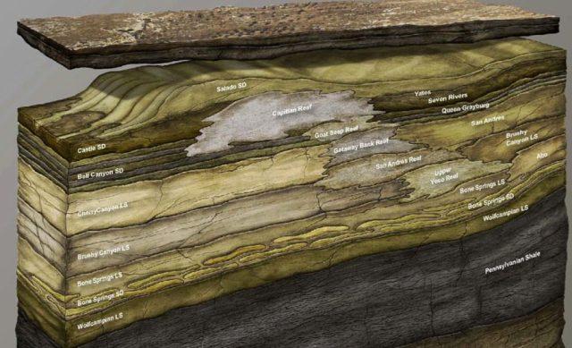 Permian_geologia