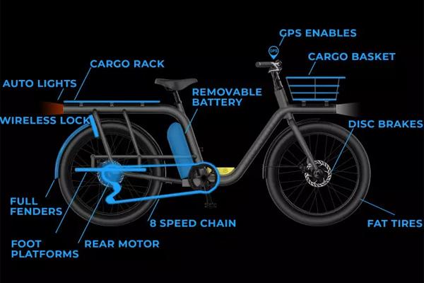 E_bike_Capacita
