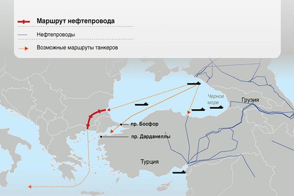 Нефтепровод Бургас Александруполис